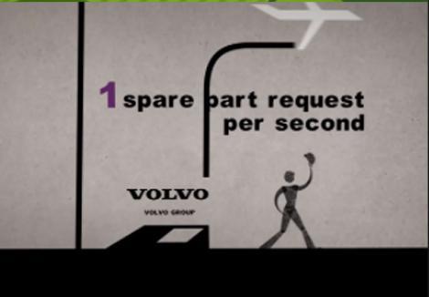 Volvo Group – Info video